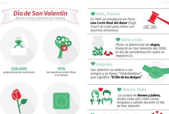 Secretos de San Valentín