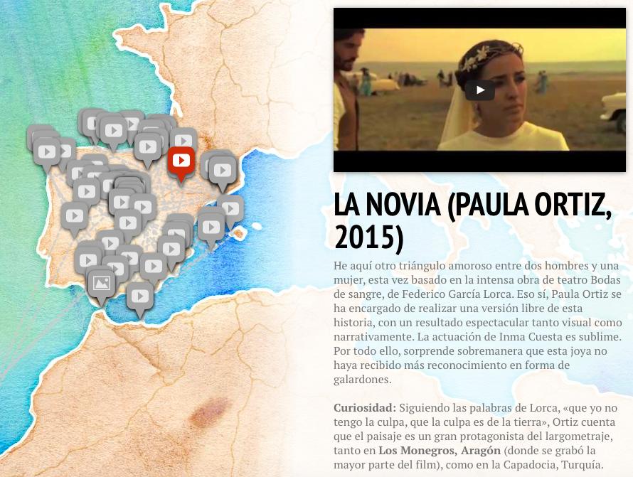 España: Un país de cine