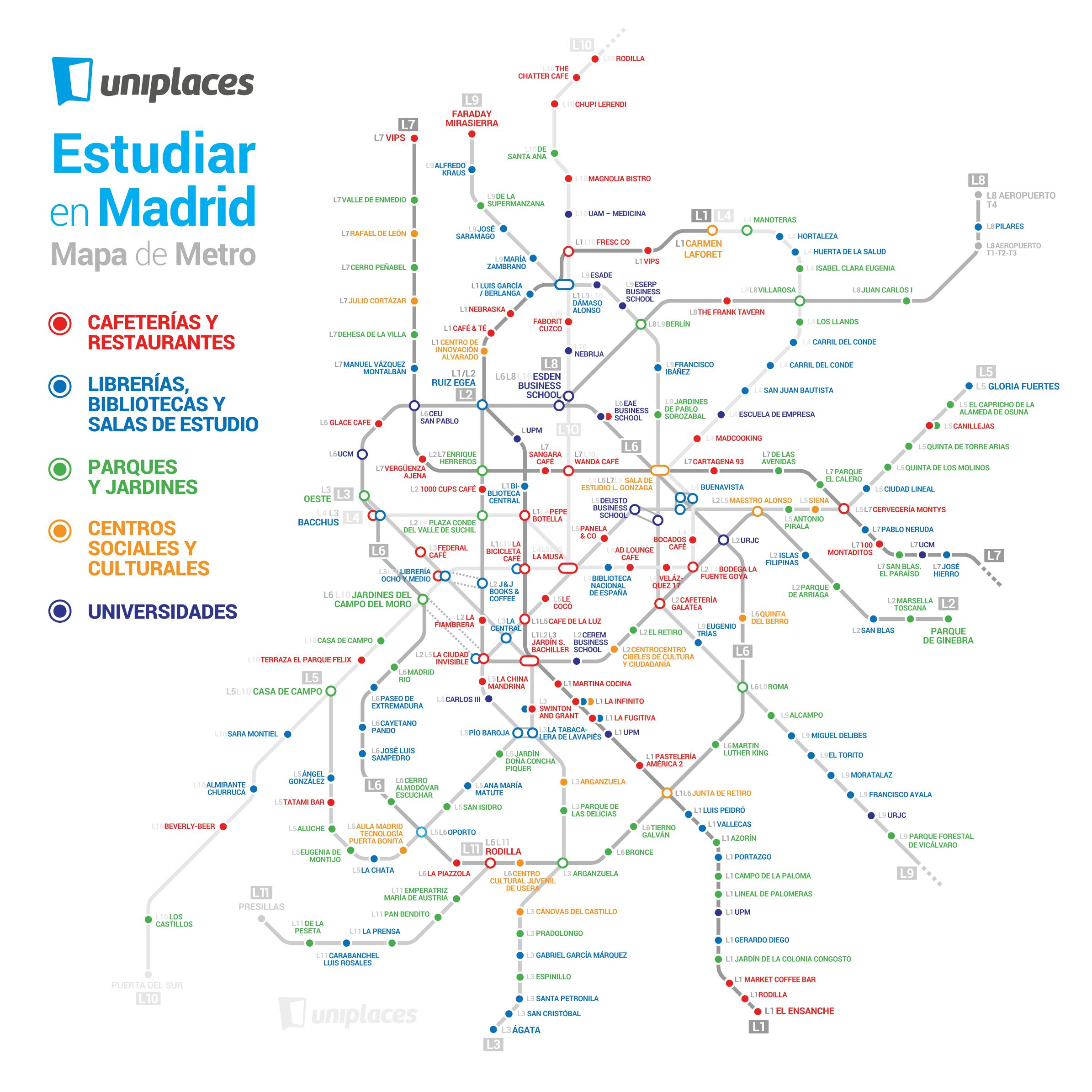 Los mejores sitios para estudiar en Madrid