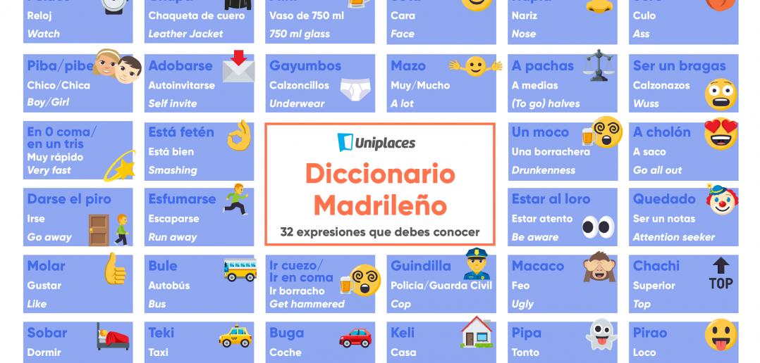 Diccionario madrileño