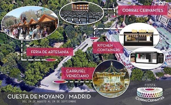 Plano de la Zona del Corral de Cervantes